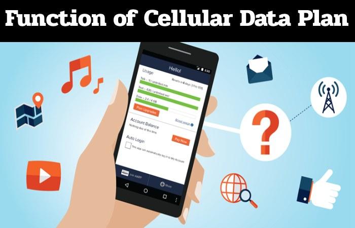 cellular data plan